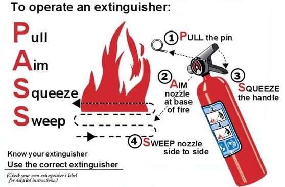 How to operate fire extingusiher, Pull pin, Aim at base of fire, squeeze handle and sweep upwards at the fire