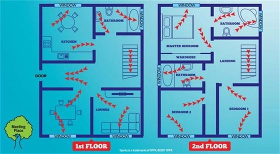 Home Plan Evacuation Routes, Image of 1st and 2nd floor with directions