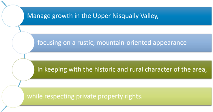 Upper Nisqually Valley Community Plan Vision Statement