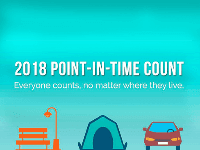 2018 Point In Time