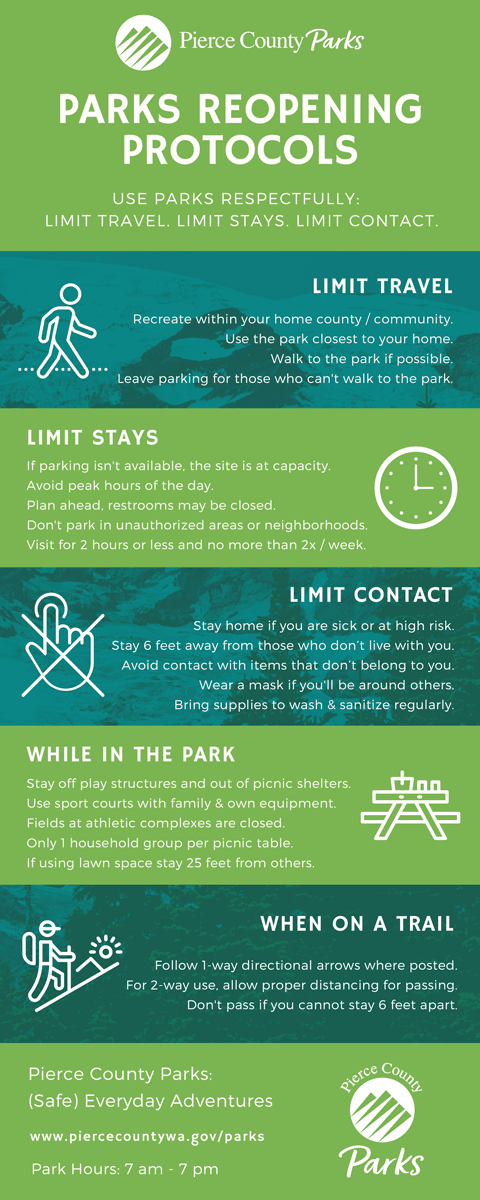 Parks Reopening Protocols image